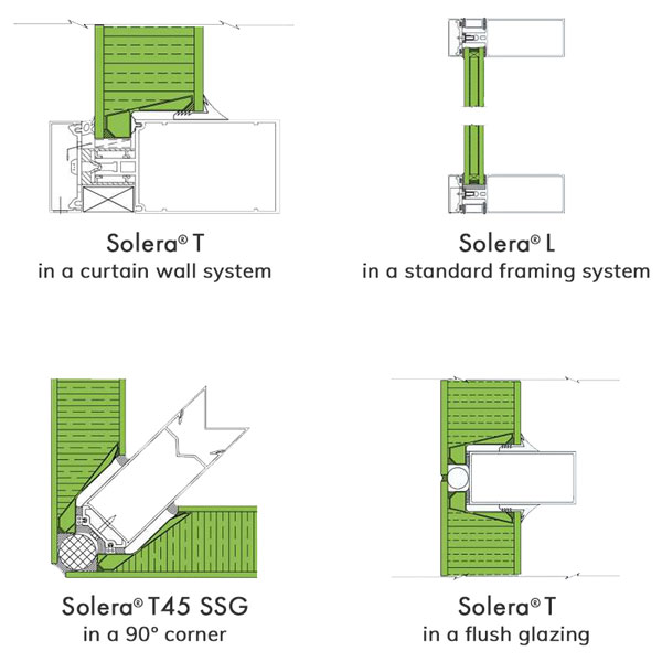 Solera Framing Options